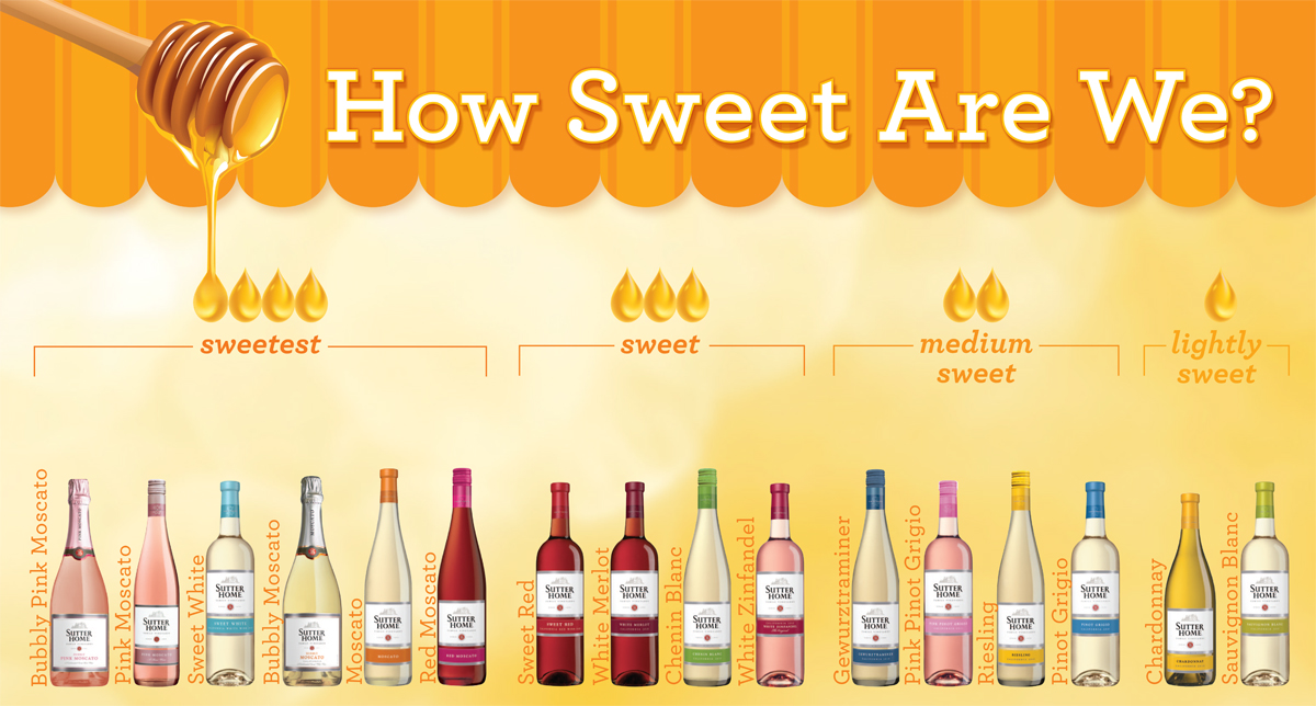 White And Red Sweet Wine Types For Your Consideration