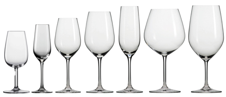Different Types of Wine Glasses Make The World A Better Place